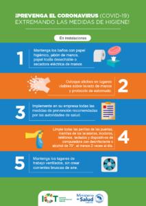 Medidas de Higiene Hoteles durante la Pandemia COVID-19 Coronavirus